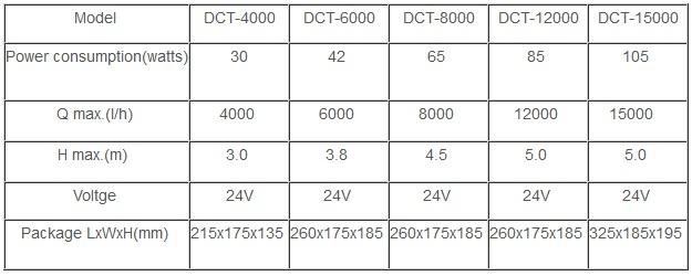 dct4000-15000-spec.jpg
